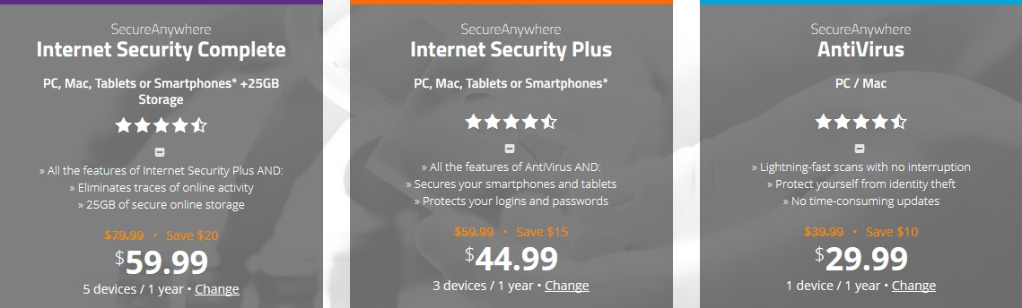 70% Off Webroot Antivirus 2019 Coupon, Promo Codes and Discounts